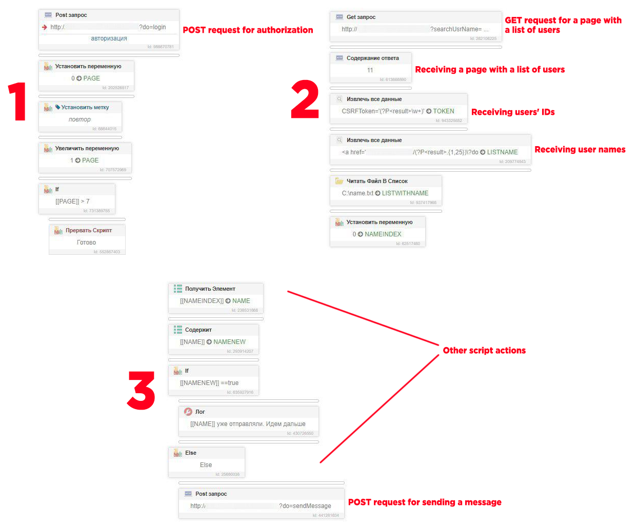 Automation in affiliate marketing: Instasoft, Browser Automation