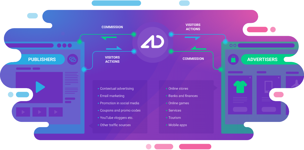 About Admitad