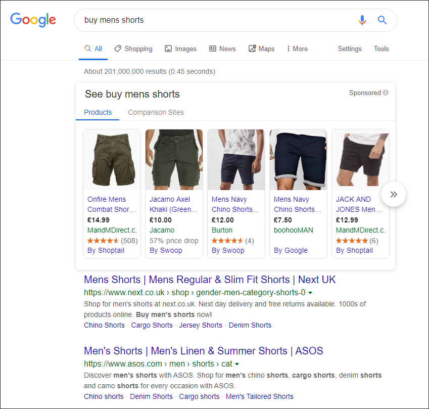 Google Shopping Ads in a Google search.